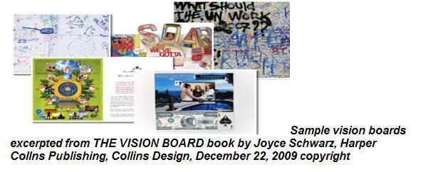 Visionboards